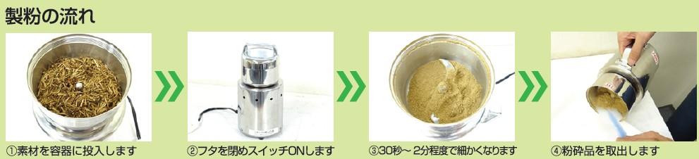 コナッピー 製粉の流れ
